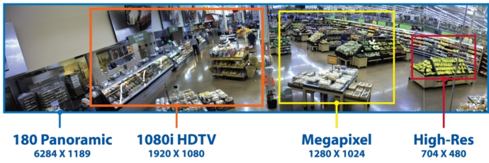 HD DVR Camera Security System Comparison